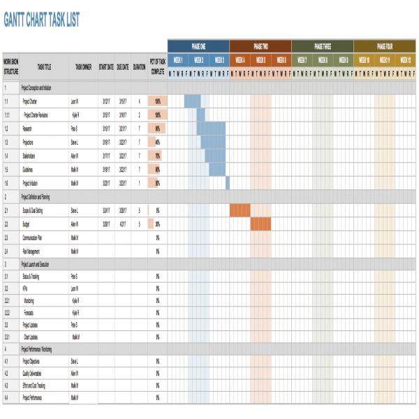 15 Free Task List Templates - Smartsheet | task list excel | task list excel
