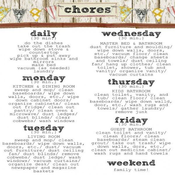 Best 25+ Housekeeping schedule ideas on Pinterest | House cleaning .. | housekeeping task list