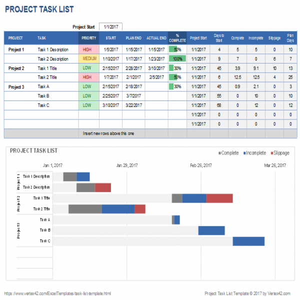 Free Task List Templates For Excel | Project Task List Template