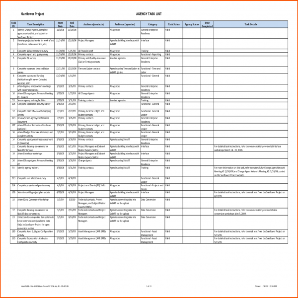 project task list template - thebridgesummit | project management task list template
