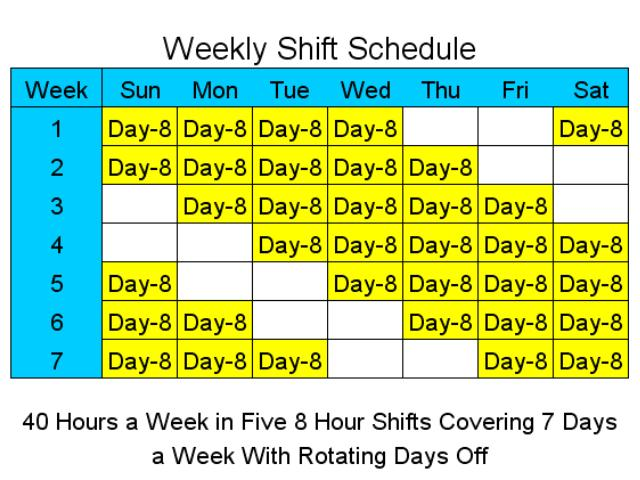 8 hour shift schedules for 7 days a week thebridgesummit.co