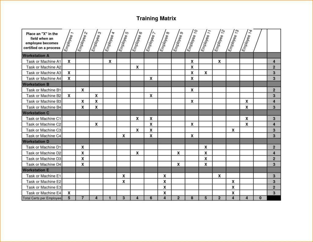 service matrix template - employee training matrix template excel task list templates