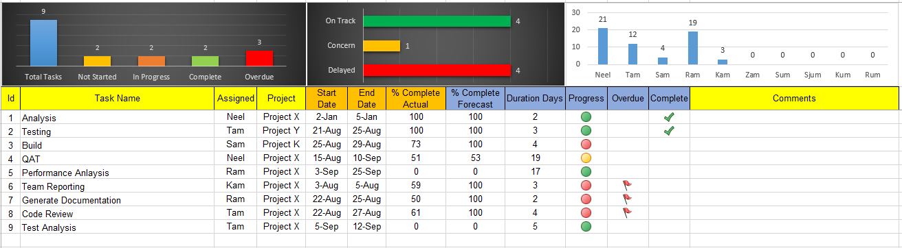 Excel Template: MBA Excel Homework Tracker