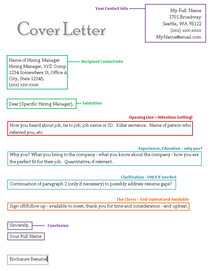 Cool Design Ideas Google Cover Letter Template 2 Google Cover