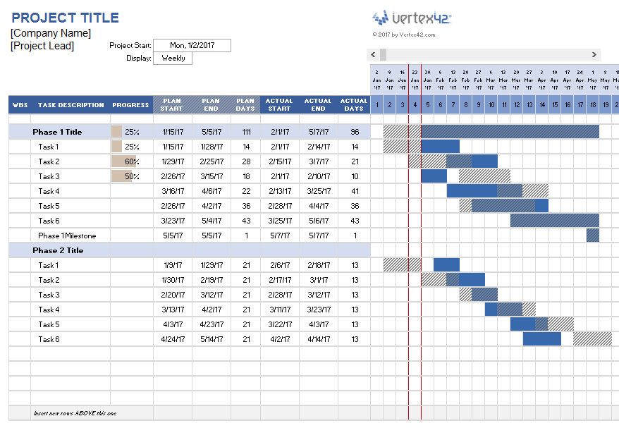15+ Project Management Templates for Excel | Project Schedules