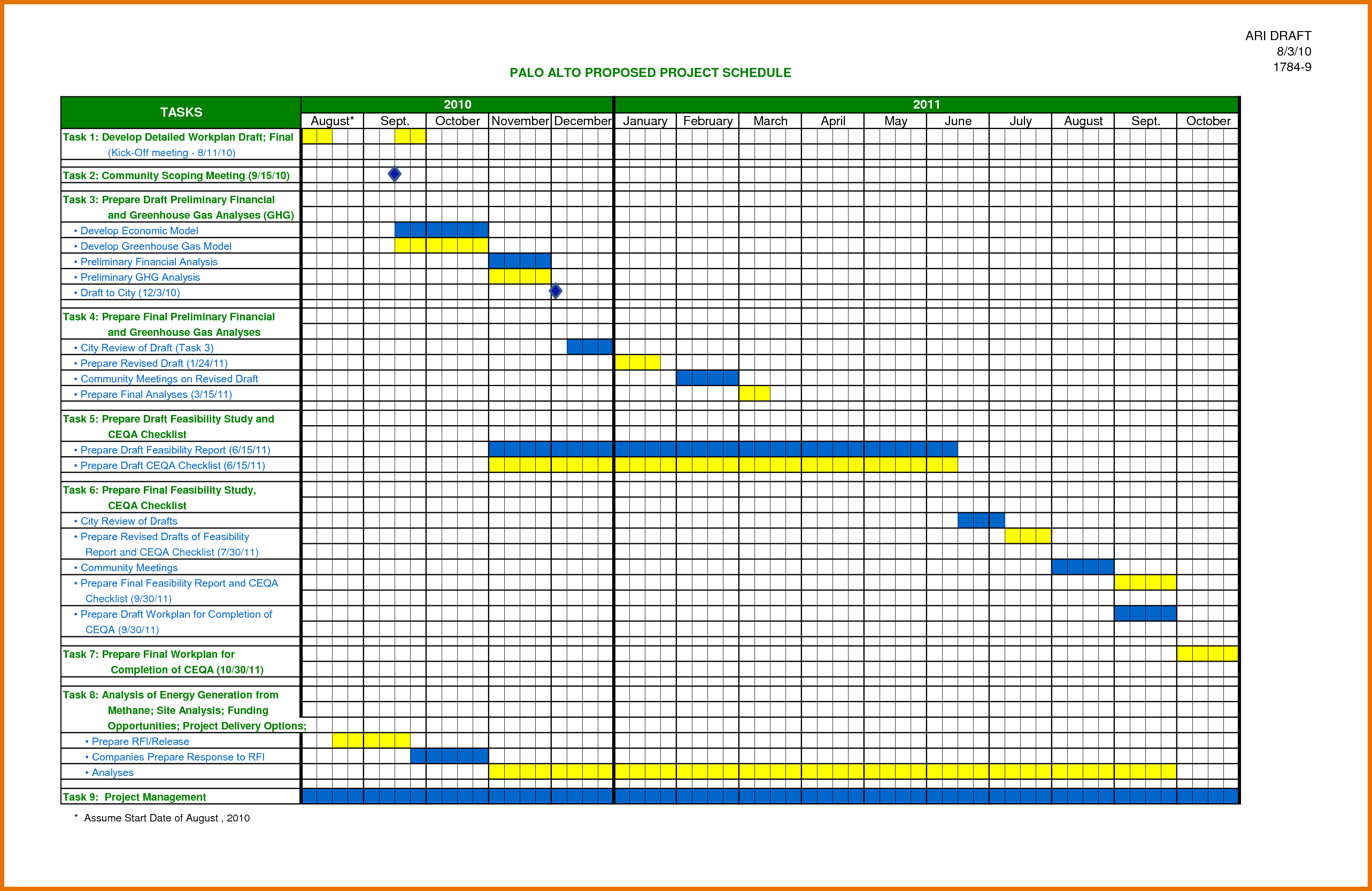 excel project plan template
