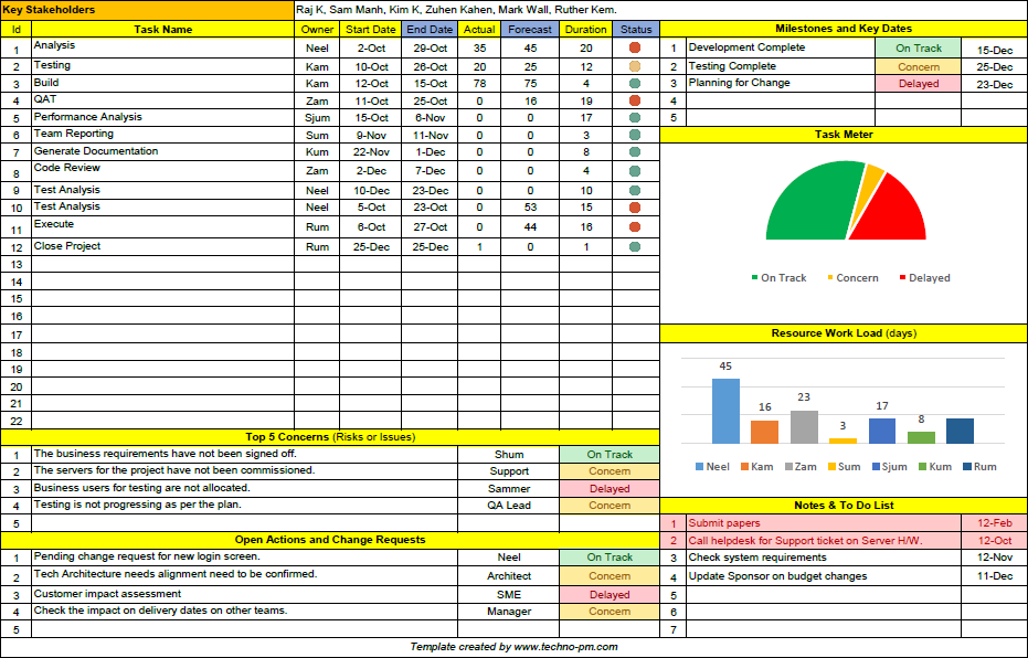 project tracking template excel free download  u2013 task list templates