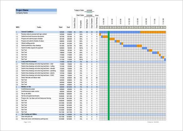 commercial construction schedule template  u2013 task list