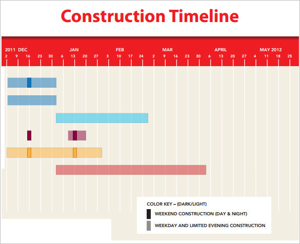 Commercial construction schedule template task list for Home construction timeline