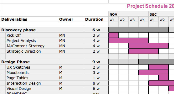 Use Google Docs spreadsheets to create a workback schedule