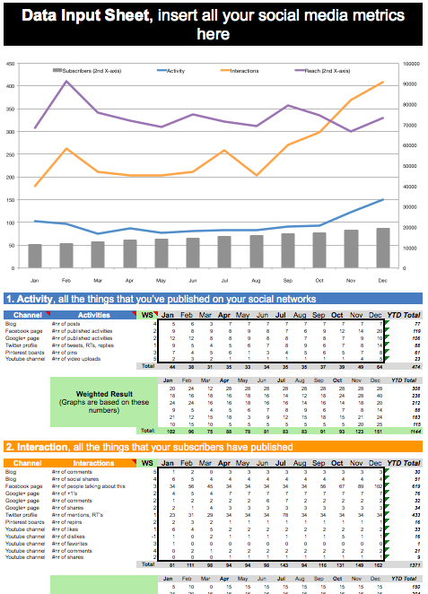 Download your free Social media metrics dashboard
