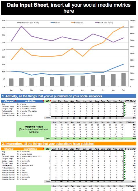 Download your free Social media metrics dashboard