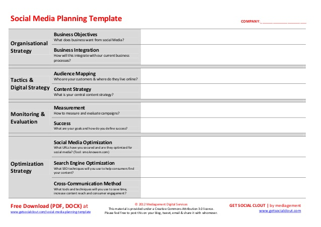 building a brand strategy a basic template and tutorial part 2. a
