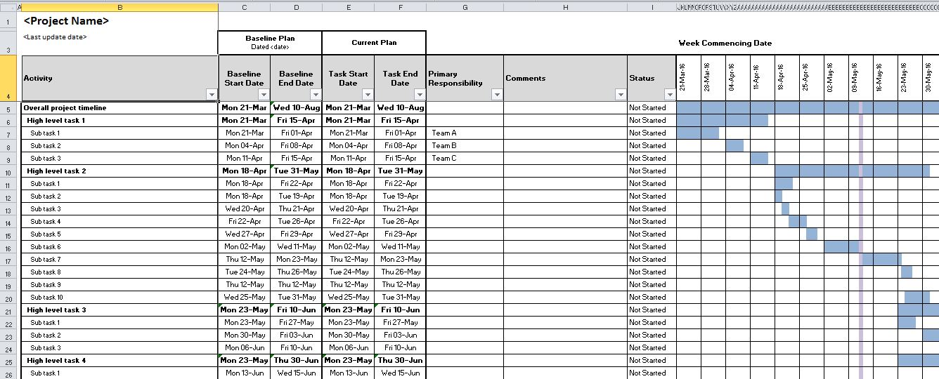 Excel Project Management Template With Gantt Schedule ...