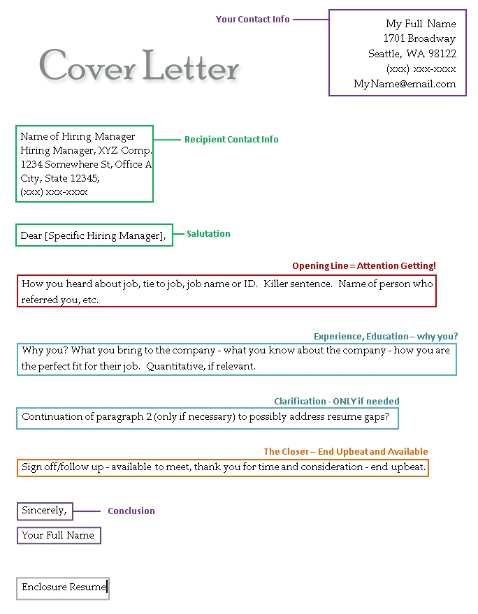 Google cover letter help for customer
