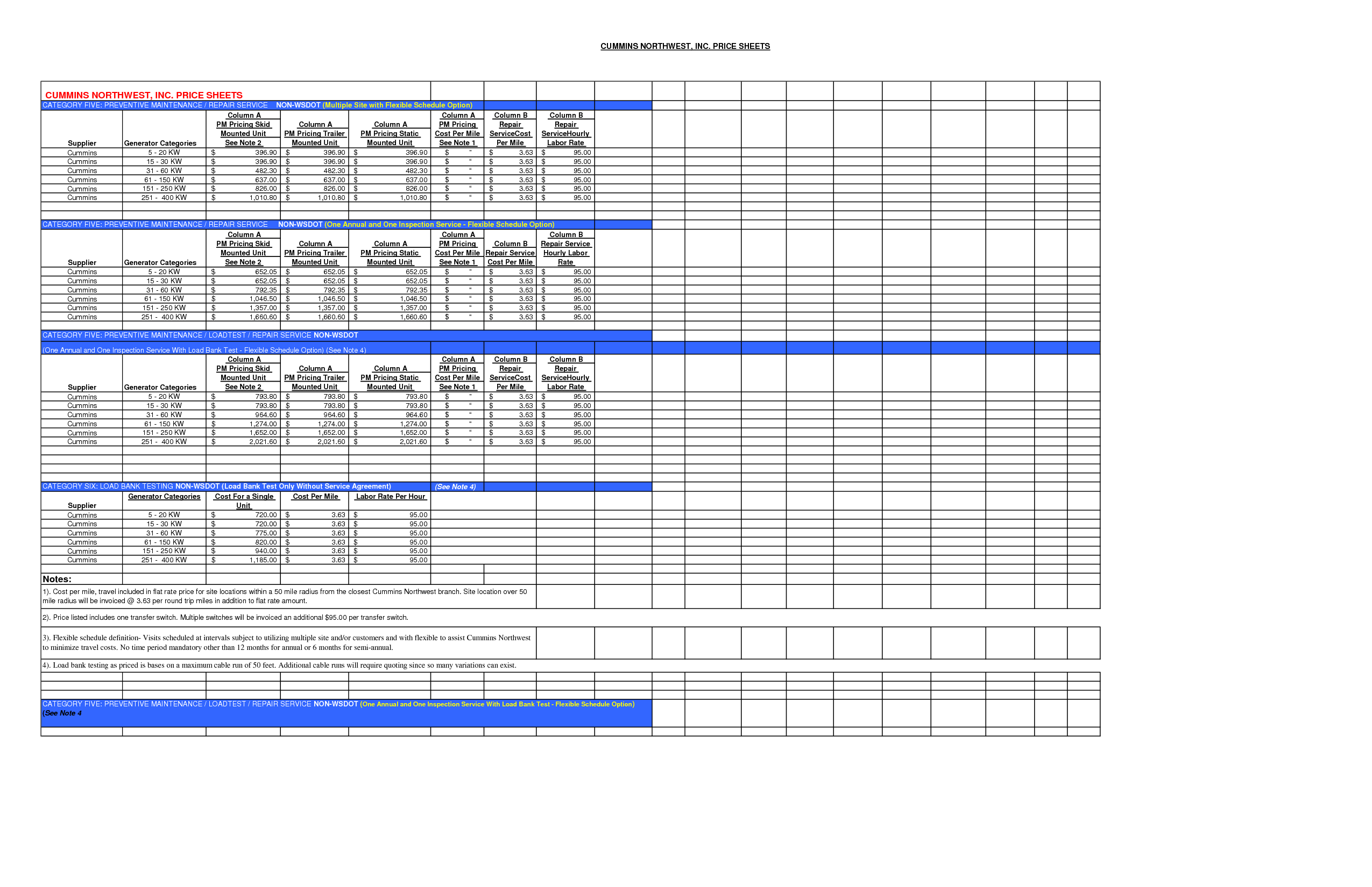 preventive maintenance schedule template excel
