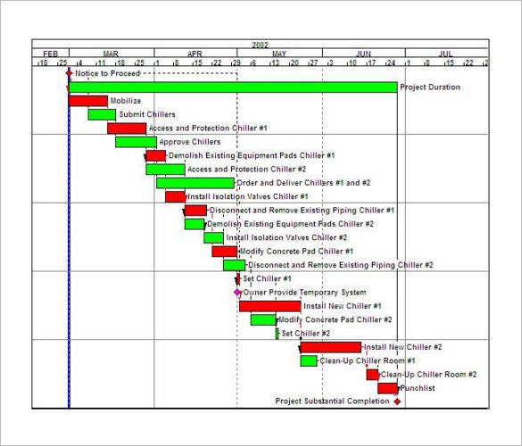 Residential Construction Schedule Template Excel - task ...